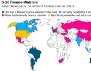 巾帼不让须眉!越来越多女性开始执掌全球经济大权?